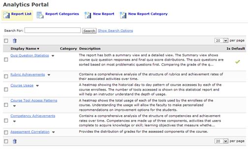 Analytics Portal Tool
